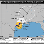 Hurricane Harvey path