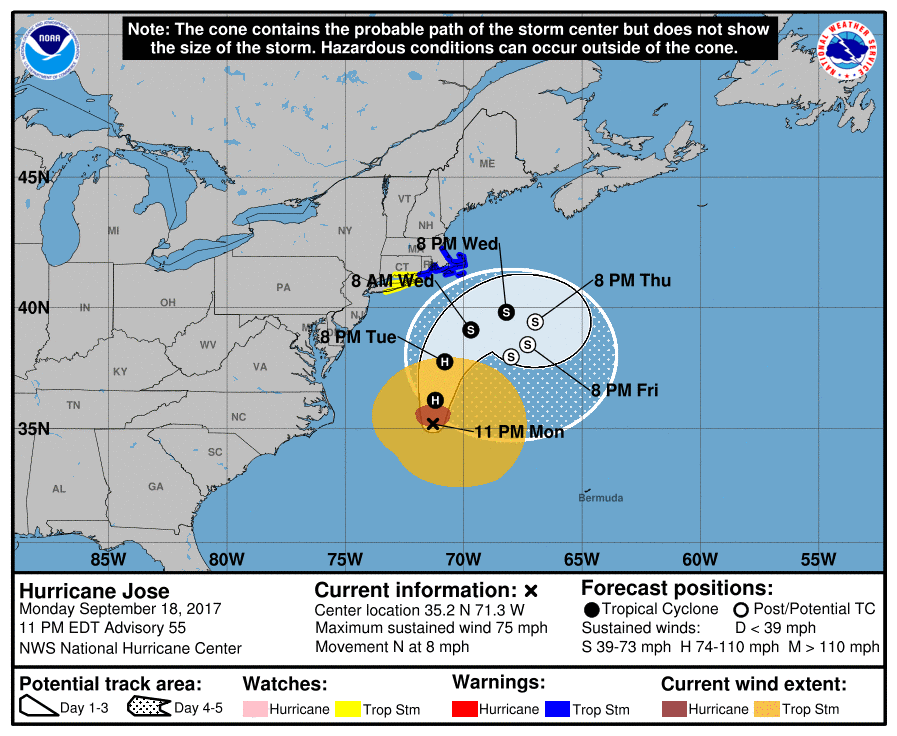 Hurricane Jose path